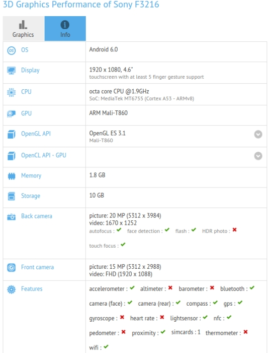 sony-f3216-spotted-on-gfxbench
