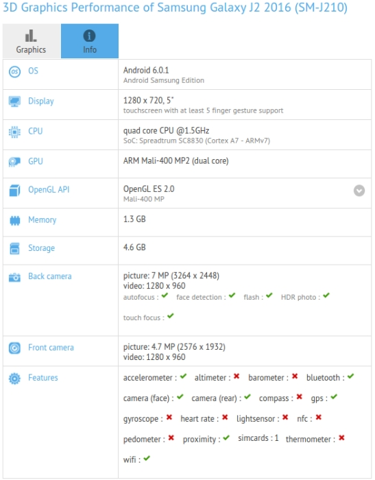 samsung-galaxy-j2-2016-gfxbench