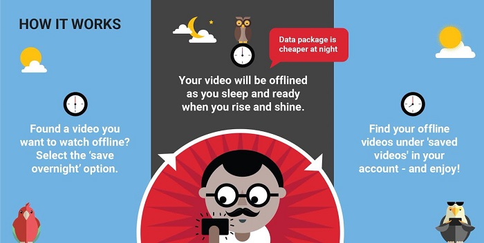 youtube-smart-offline-schedule-india