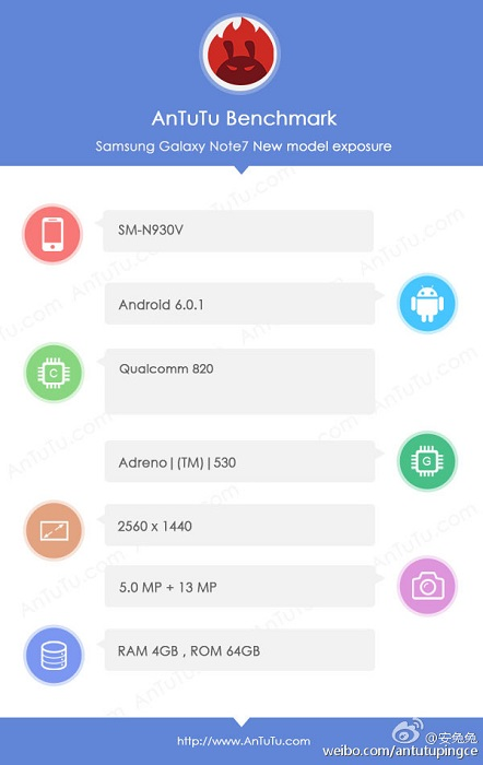 samsung-galaxy-note7-antutu
