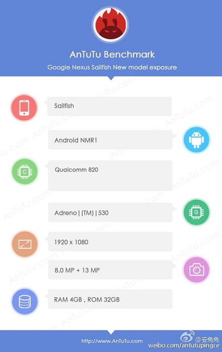 google-nexus-sailfish-antutu