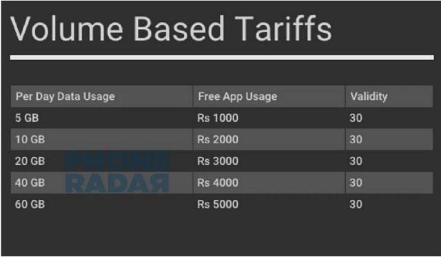 jio-fiber-volume-tariffs