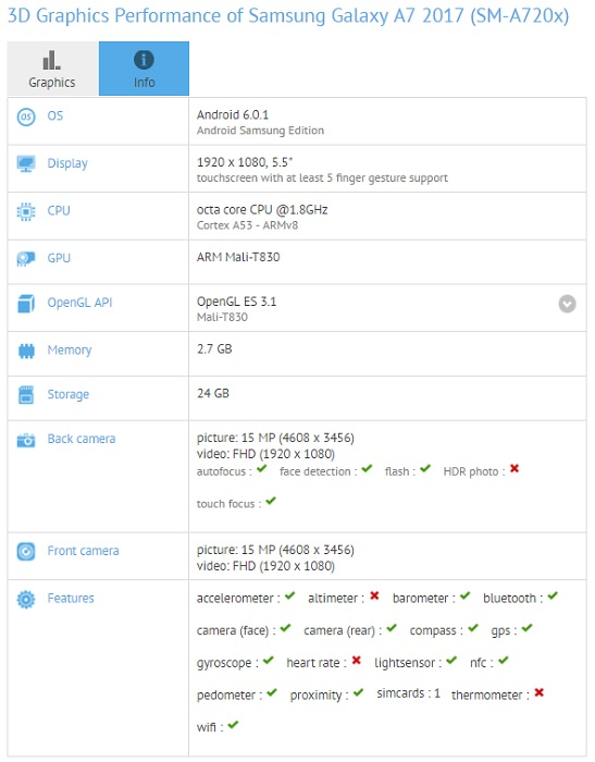 samsung-galaxy-a7-2017-gfxbench