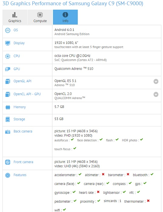 samsung-galaxy-c9-gfxbench