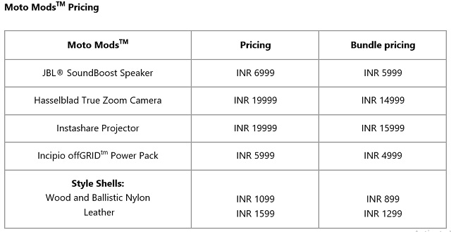 moto-mods-india-pricing