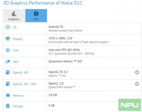 nokia-d1c-tablet-gfxbench