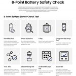 Infographic-8-point-battery-safety-check-150x150