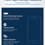 Infographic-Multi-layer-Safety-Measures-150x150