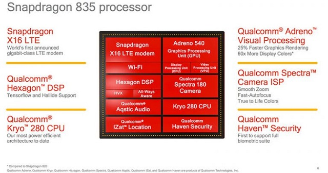 Qualcomm-Snapdragon-835-processor-detailed