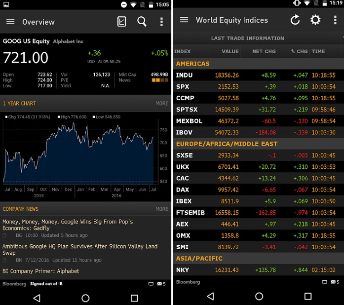 Forex trading app for android