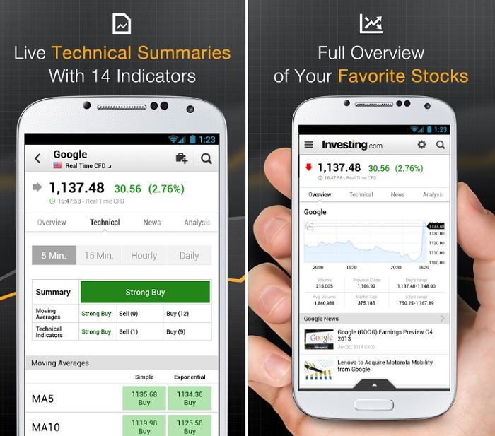 best-forex-trading-apps-android-investing-dot-com
