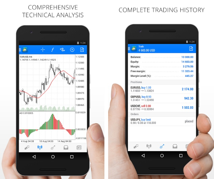 Forex trading android application