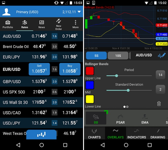 Download forex trading platform for android