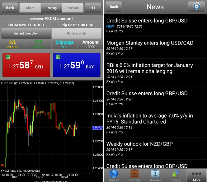 App to trading on forex
