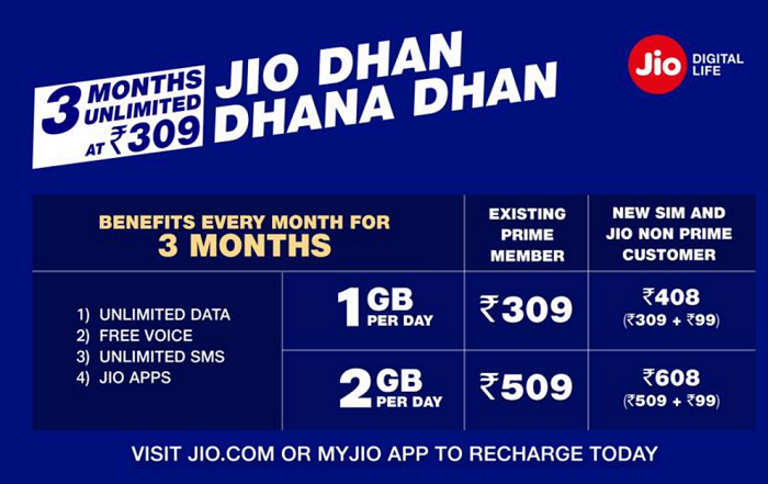 jio-dhan-dhana-dhan-offer-live-plan-details