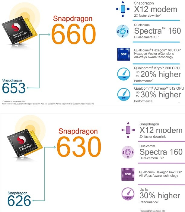 Qualcomm-Snapdragon-660-and-Qualcomm-Snapdragon-630-2