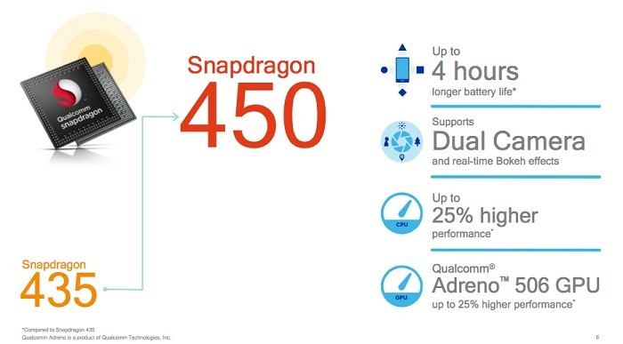 qualcomm-snapdragon-450-soc-3