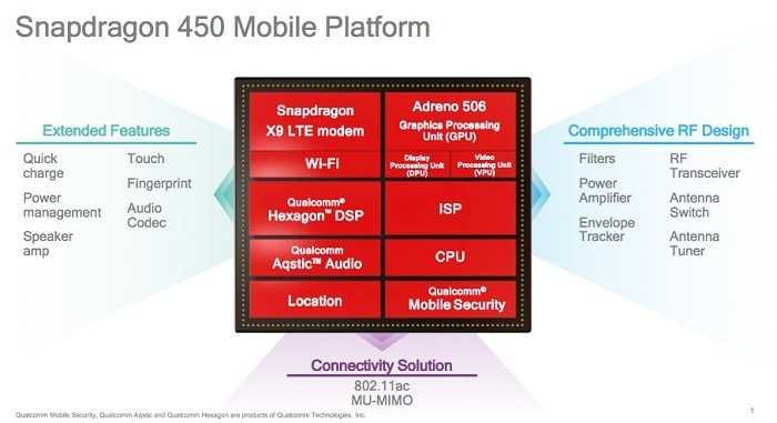 qualcomm-snapdragon-450-soc-4