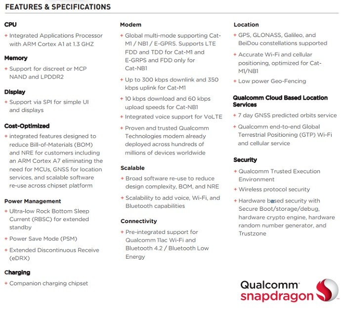 qualcomm-snapdragon-wear-1200-specs
