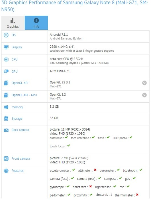 samsung-galaxy-note-8-sm-n950-exynos-gfxbench