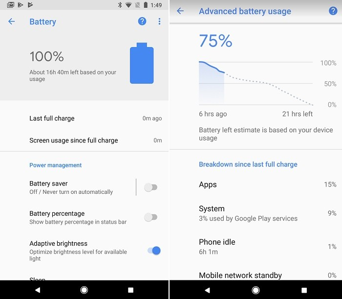 Google adds new battery life prediction process in its Pixel phones