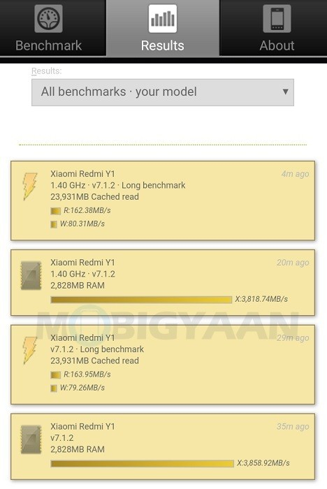 xiaomi-redmi-y1-performance-4-a1-sd-bench