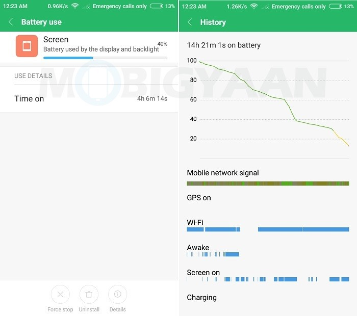 xiaomi-redmi-y1-review-battery-1