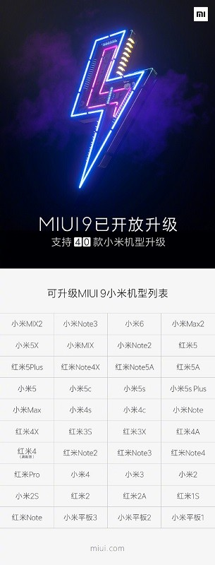 miui-9-compatible-40-device-list