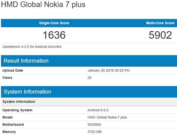 nokia-7-plus-geekbench-4