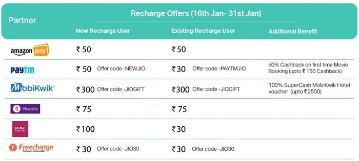 reliance-jio-more-than-100-percent-cashback-recharge-398-2