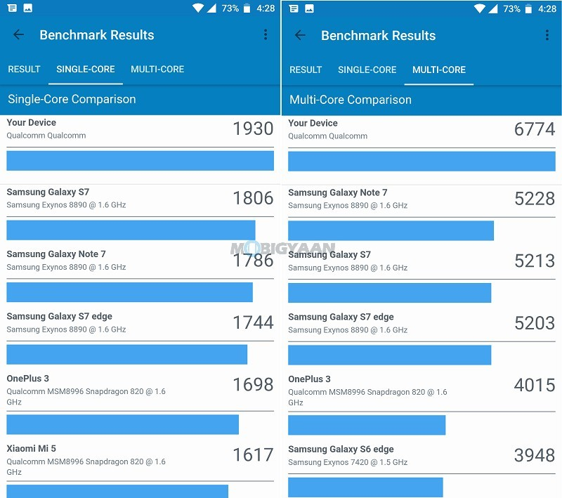 Motorola-Moto-Z2-Force-Performance-Benchmarks-Geekbench-4_2