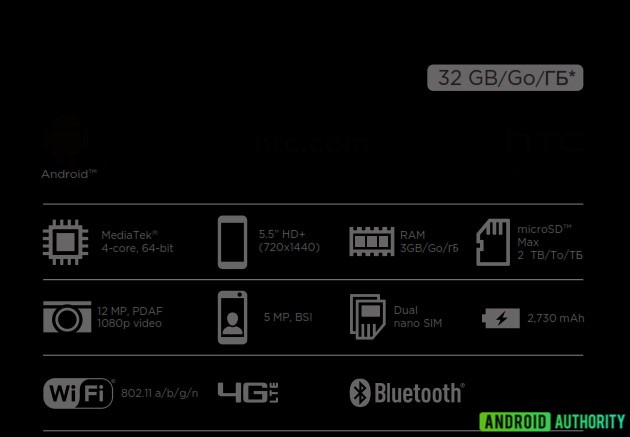 htc-desire-12-leaked-retail-box-specs