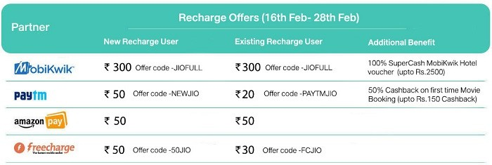 reliance-jio-more-than-100-percent-cashback-recharge-398-february-2018-2