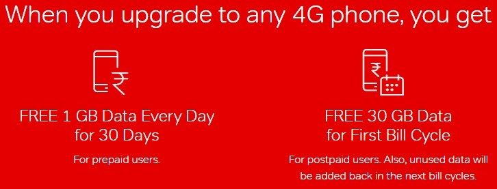 airtel-30-gb-free-data-4g-phone-upgrade-1