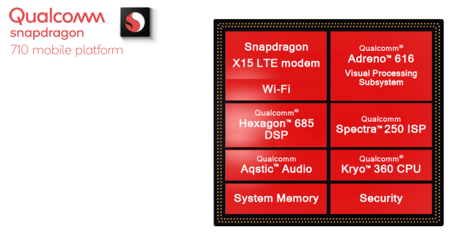 Qualcomm-Snapdragon-710-mobile-platform