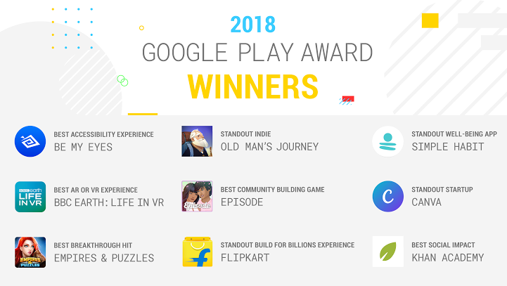 google-play-awards-2018-winners