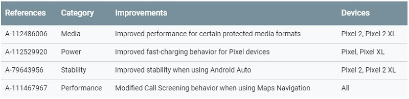 october-2018-android-security-patch-functional-patch