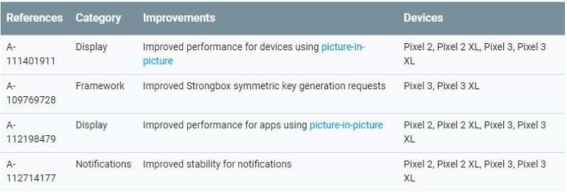 november-2018-android-security-patch-functional-patch