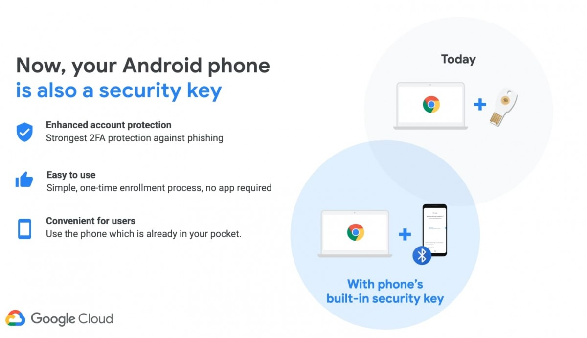 google-android-security-key