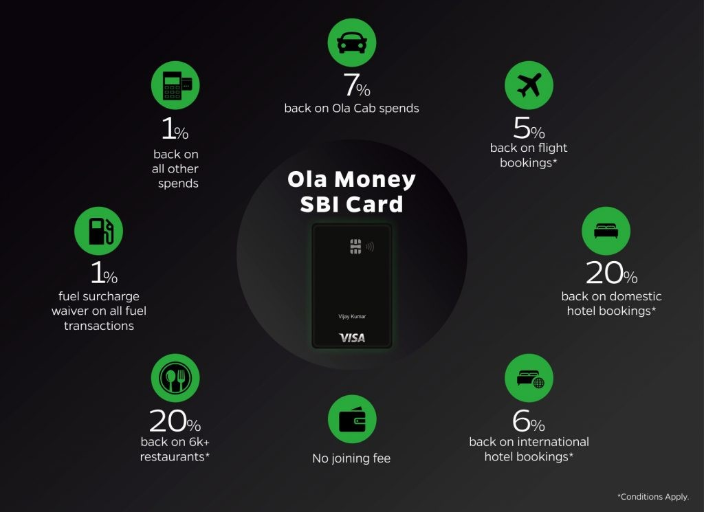 Ola-Money-SBI-Credit-Card