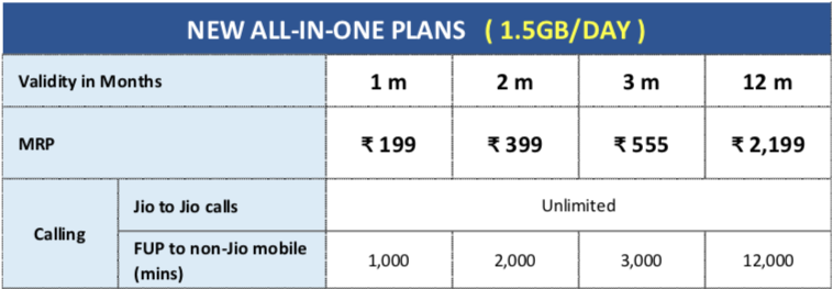 New-Jio-Plans-1
