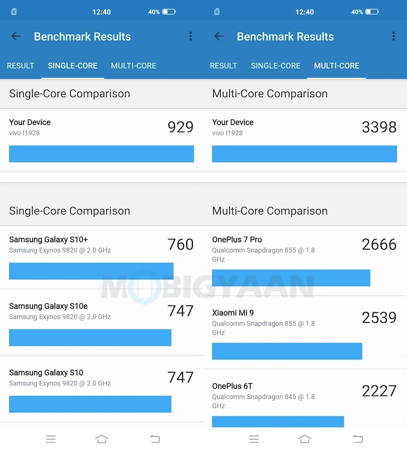 Benchmarks-2-iQOO-3-5G-Review