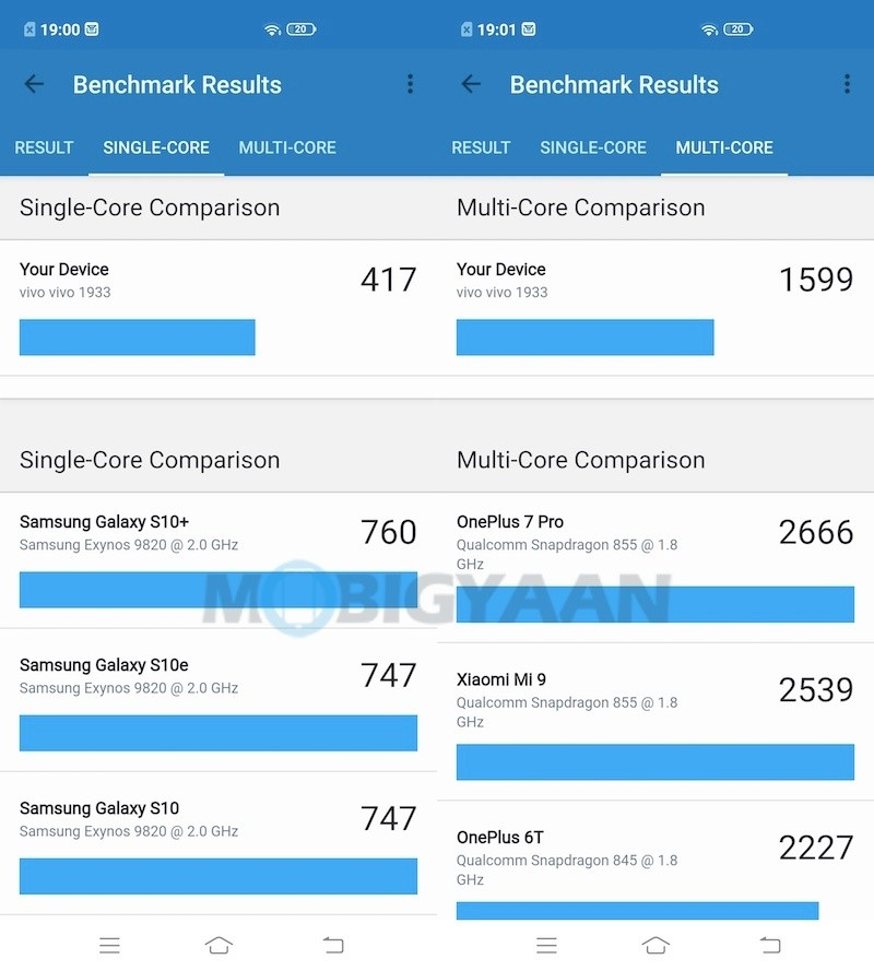 Benchmarks-Performance-Geekbench-5-CPU-2-vivo-V19
