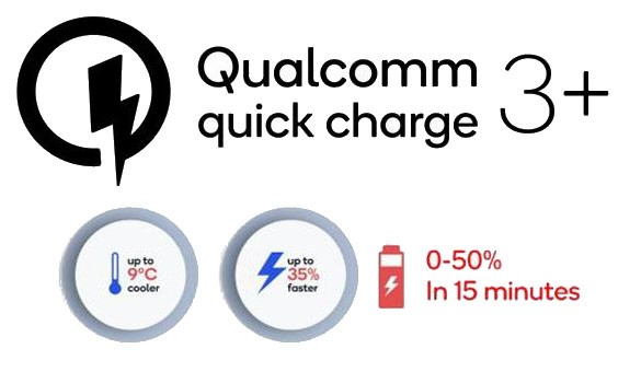 Qualcomm-Quick-Charge-3-Plus