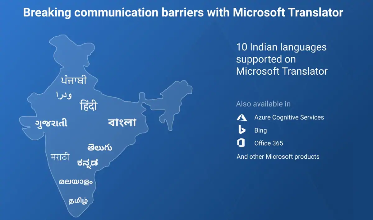 microsoft-translator-india-languages