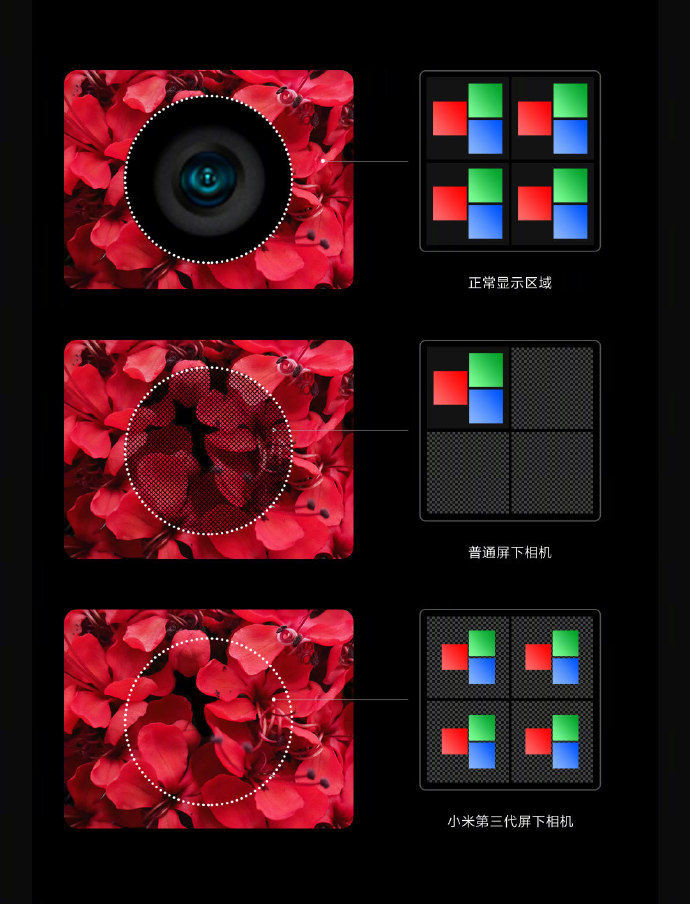 Xiaomi-3rd-gen-under-display-camera