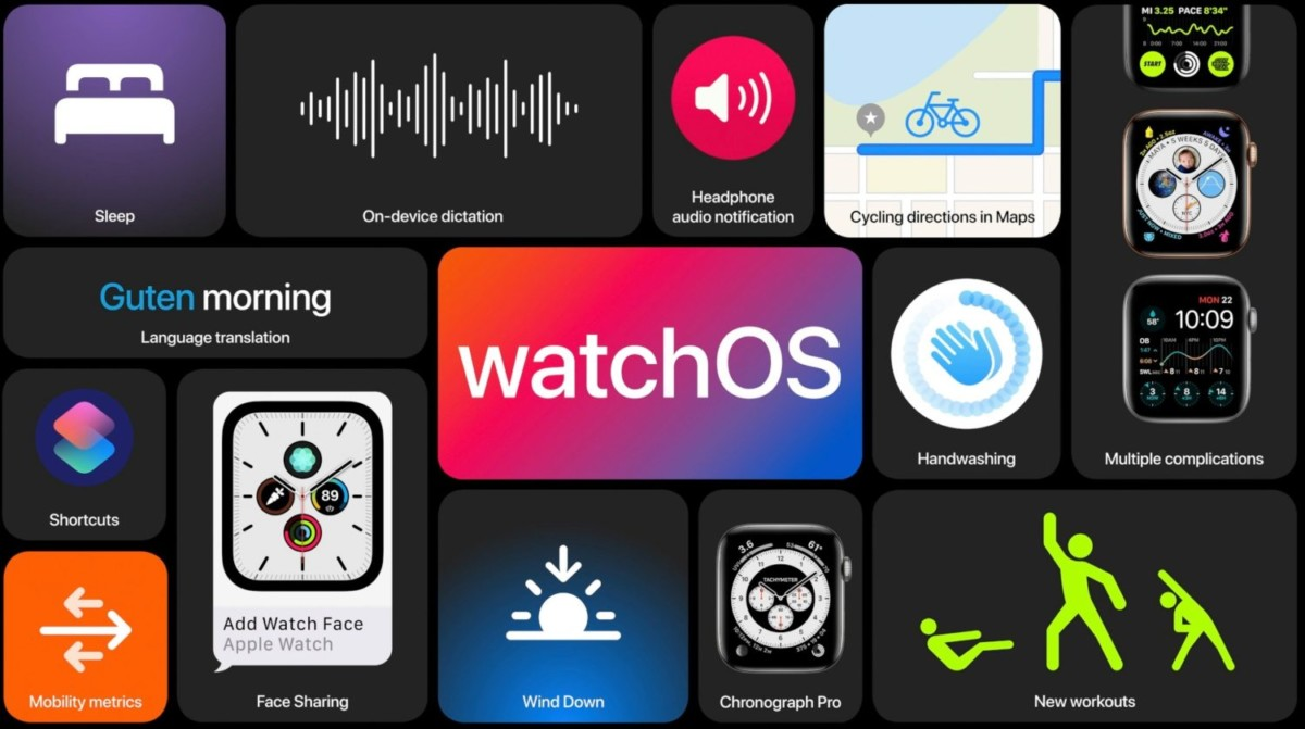 watchos7-featured