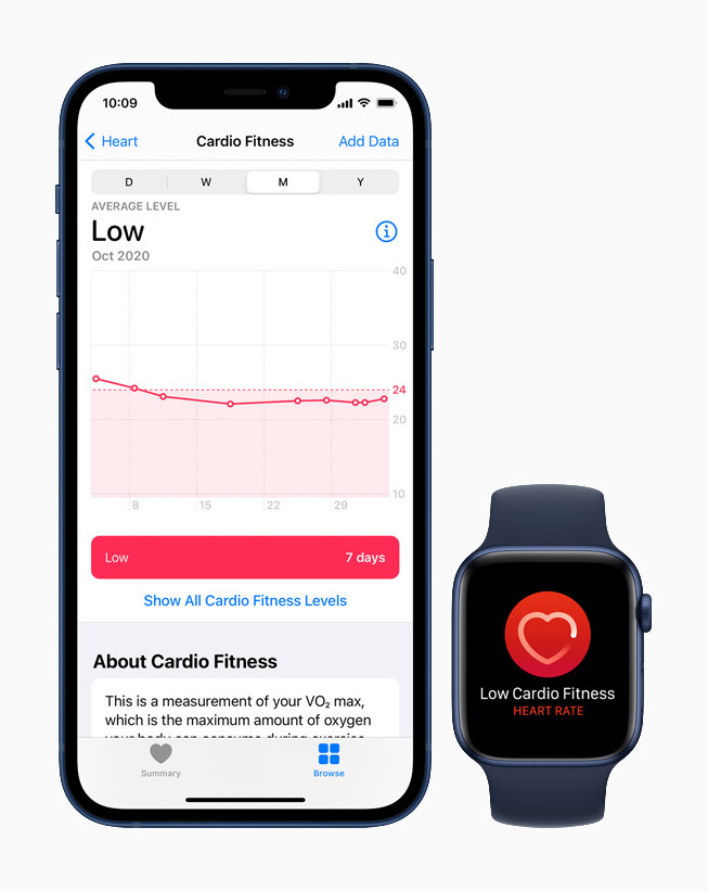 Cardio-Fitness-Levels-Apple-Watch-iPhone