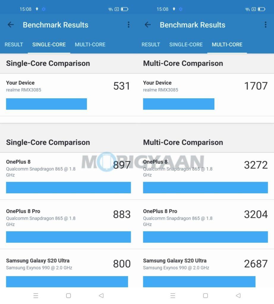 realme-8-Review-realme-UI-2.0-Software-Android-11-6-922x1024