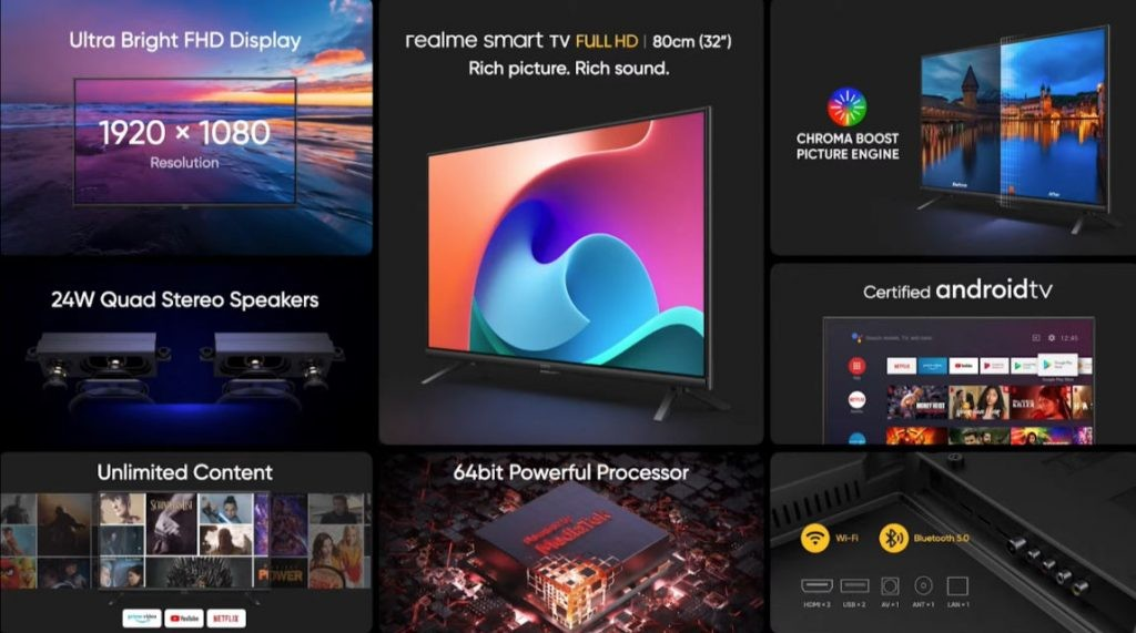 Realme-Smart-TV-Full-HD-32-Features